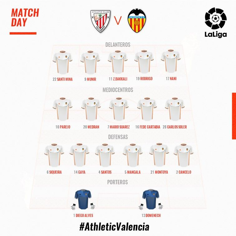 Athletic Bilbao vs Valencia CF