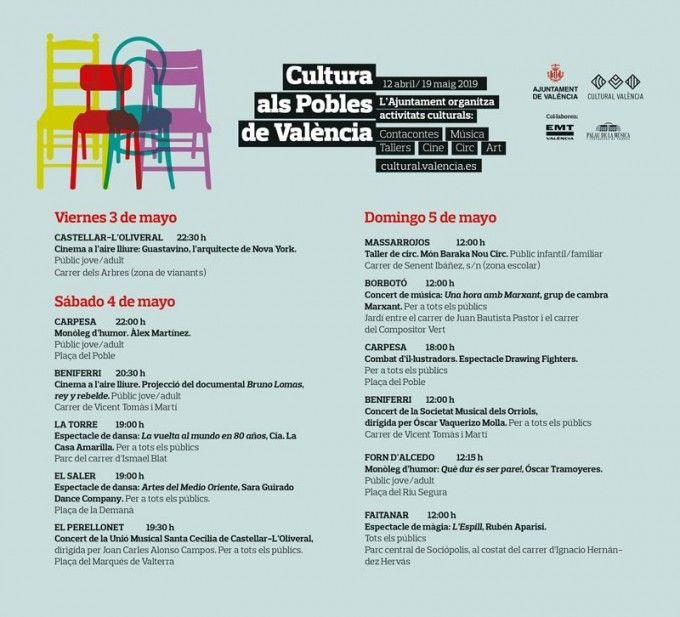 Cultura als Pobles