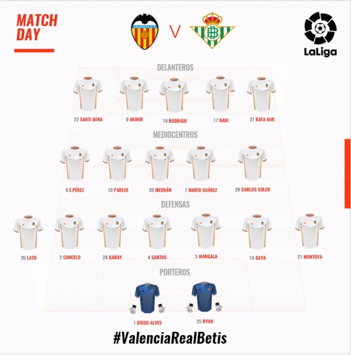 Valencia CF vs Real Betis