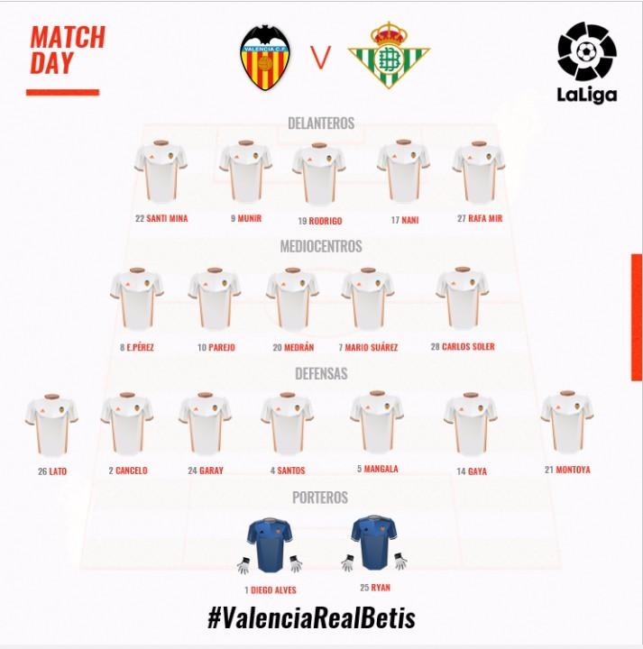 Valencia CF vs Real Betis