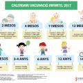 Sanitat modifica el calendari de vacunació infantil de la Comunitat Valenciana