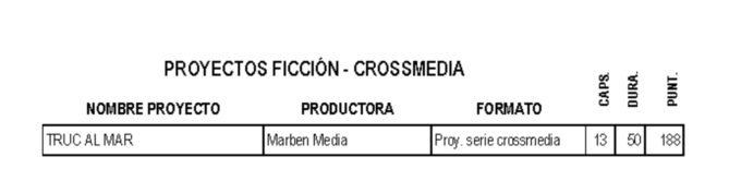 crosmeda