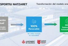 Poliesportiu de Natzaret serà 100% sostenible