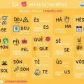 La Diputació facilitarà 8.000 còpies de la infografia 'Els 15 accents diacrítics' als ajuntaments