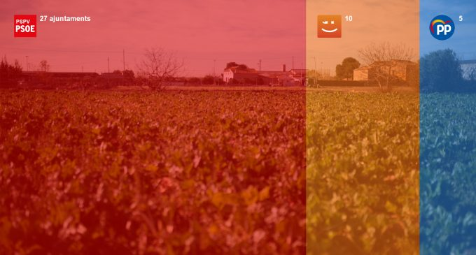 El cinturó roig de l'Horta es manté roig (i taronja) després de les Eleccions Municipals