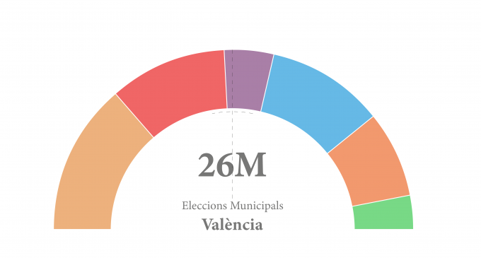 Les diferents enquestes electorals auguren una reedició de La Nau