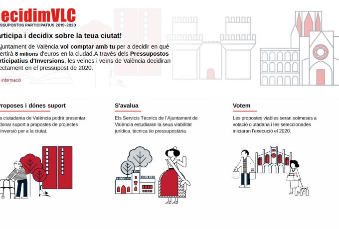 DecidimVLC Presupuestos participativos