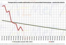 La temperatura cau 10 graus en una setmana en la Comunitat Valenciana