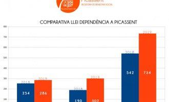 734 personas se benefician de la Ley de la Dependencia en Picassent