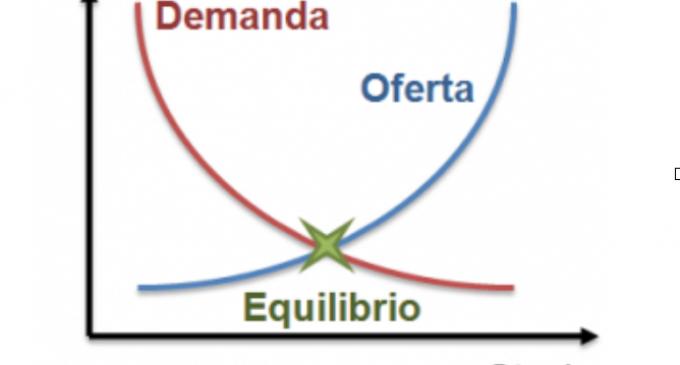 L'oferta i demanda