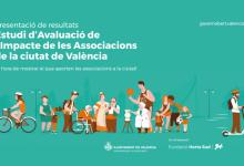 Primer estudi de l'Avaluació de l'impacte de les associacions de la ciutat de València