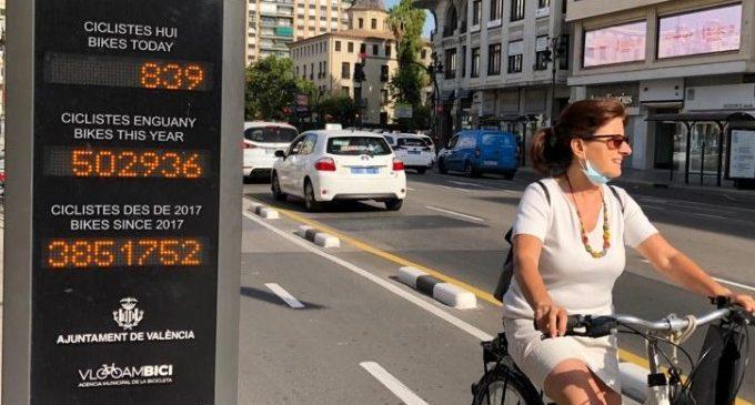 València celebra el Dia de la Bici amb una recuperació del 70 % d'este mitjà de transport després del confinament per la Covid-19
