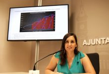 """Elisa Valía confirma l'efectivitat del sistema d'anàlisi per a la """"detecció precoç"""" de la Covid-19 en un possible rebrot"""