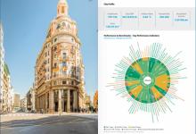 """L'ONU posa en relleu la transformació de València en """"Ciutat Sostenible i Intel·ligent"""""""