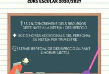 Xirivella incrementa un 33% les tasques de neteja i desinfecció dels col·legis