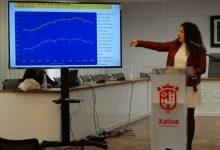 Un 58,5% de les persones aturades en Xàtiva són dones