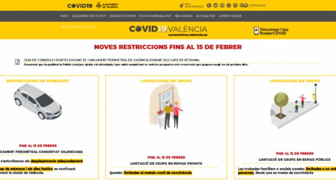 El portal smart covid19  de València supera el mig milió de visites