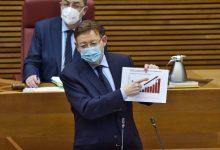 Ximo Puig avança que es realitzaran 'inversions immediates' per a continuar incrementant les capacitats del sistema sanitari