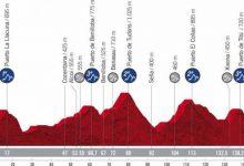 Gandia acollirà l'eixida de la setena etapa de la Volta Ciclista a Espanya 2021