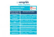El Ayuntamiento de Xàtiva participa en la primera edición del Programa UVEmprén y ofrece 9 lugares de prácticas