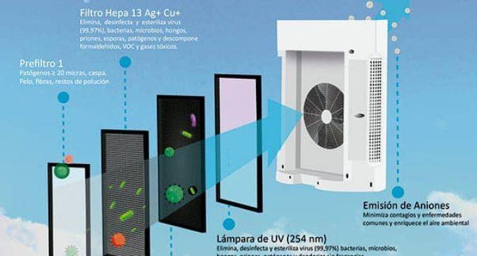 Foios adquireix dotze filtres purificadors d'aire HEPA-COVID