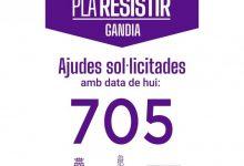 Gandia tramita 705 peticions d'ajudes directes 'Paréntesis' per a microempreses i autònoms afectats per la pandèmia