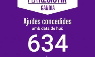 Gandia adjudica 634 ajudes parèntesi del Pla Resisteix per valor d'1.447.461,44 €