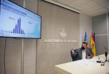 El 83% de la ciutadania pensa que València és la millor ciutat de l'Estat per a viure