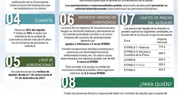 Torrent informa de la apertura de la convocatoria del Plan de ayudas para el alquiler de vivienda y ayudas al alquiler para jóvenes