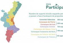 La ciudadanía podrá dar apoyo a 668 propuestas para los Presupuestos Participativos de la Generalitat