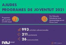 L'IVAJ ha concedit ajudes per a programes de joventut a 211 ajuntaments i 26 mancomunitats de la Comunitat Valenciana